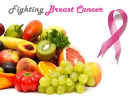 5 simple ways to prevent breast cancer